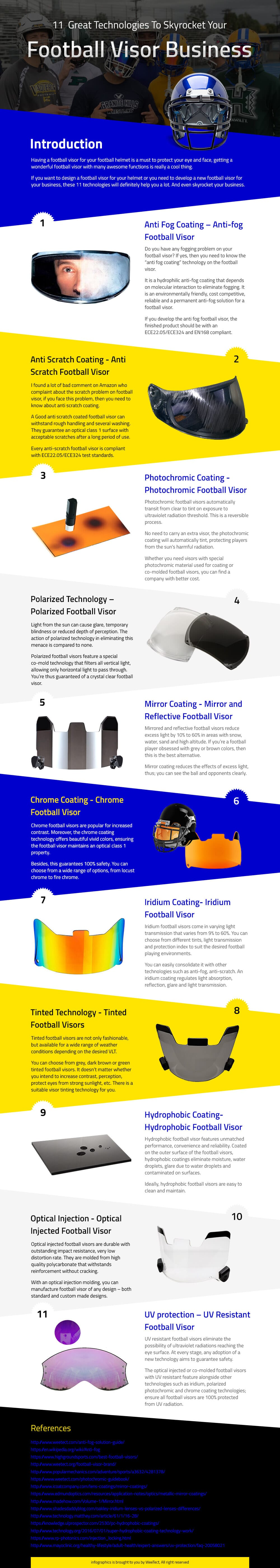 football visors technolgy